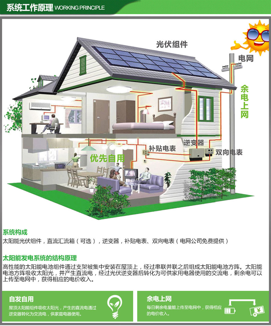 分布式并网渔业发电站-太阳能发电, 光伏发电站, 并网